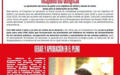 Respaldo del Congreso a la senda de estabilidad del gobierno 20-23